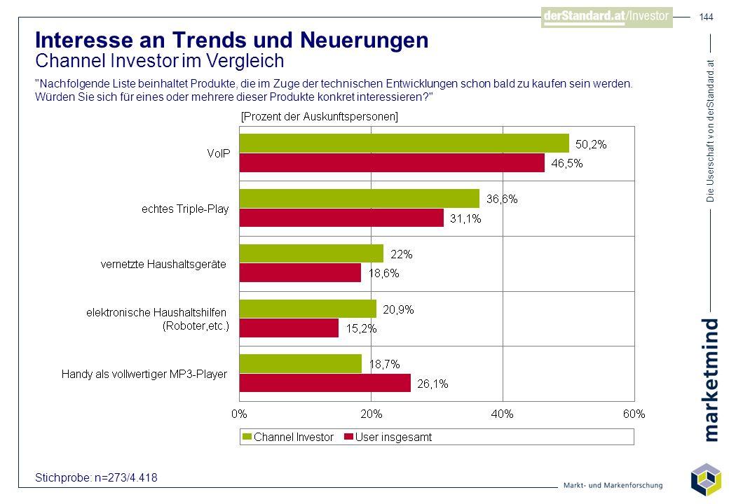 Die Userschaft von derStandard.at 144 Interesse an Trends und Neuerungen Channel Investor im Vergleich