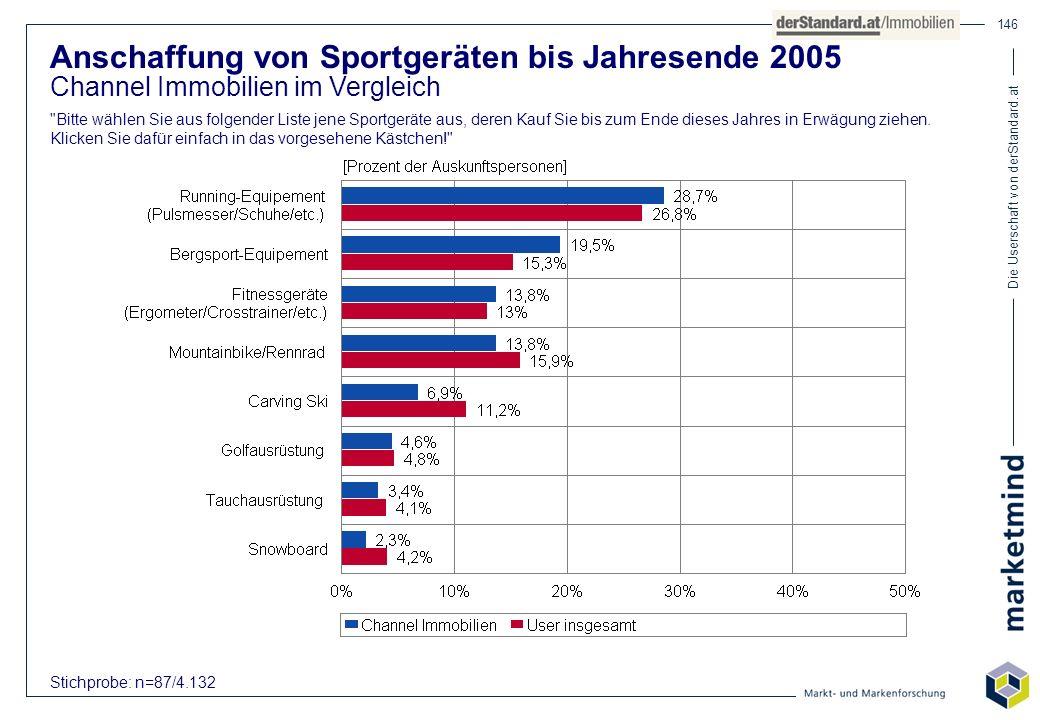 Die Userschaft von derStandard.at 146 Anschaffung von Sportgeräten bis Jahresende 2005 Channel Immobilien im Vergleich
