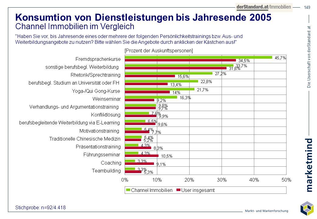 Die Userschaft von derStandard.at 149 Konsumtion von Dienstleistungen bis Jahresende 2005 Channel Immobilien im Vergleich