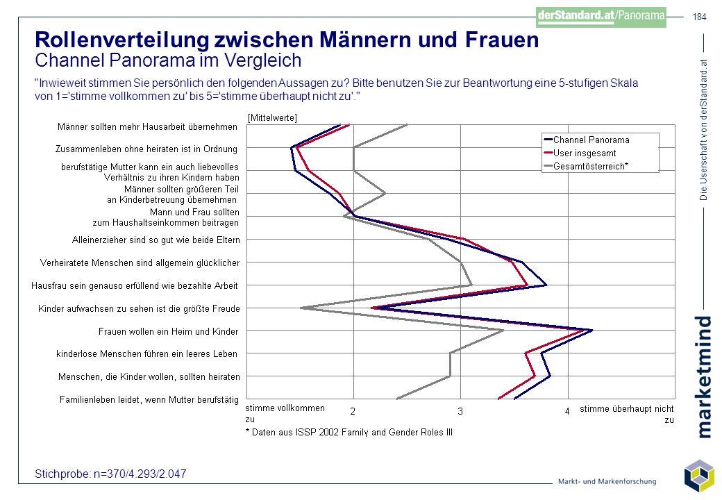 Die Userschaft von derStandard.at 184 Rollenverteilung zwischen Männern und Frauen Channel Panorama im Vergleich