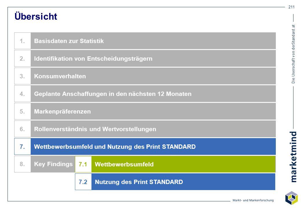Die Userschaft von derStandard.at 211 Übersicht Identifikation von Entscheidungsträgern Basisdaten zur Statistik Konsumverhalten Geplante Anschaffunge