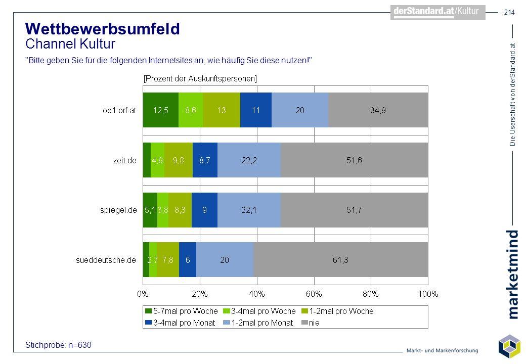Die Userschaft von derStandard.at 214 Stichprobe: n=630 Wettbewerbsumfeld Channel Kultur