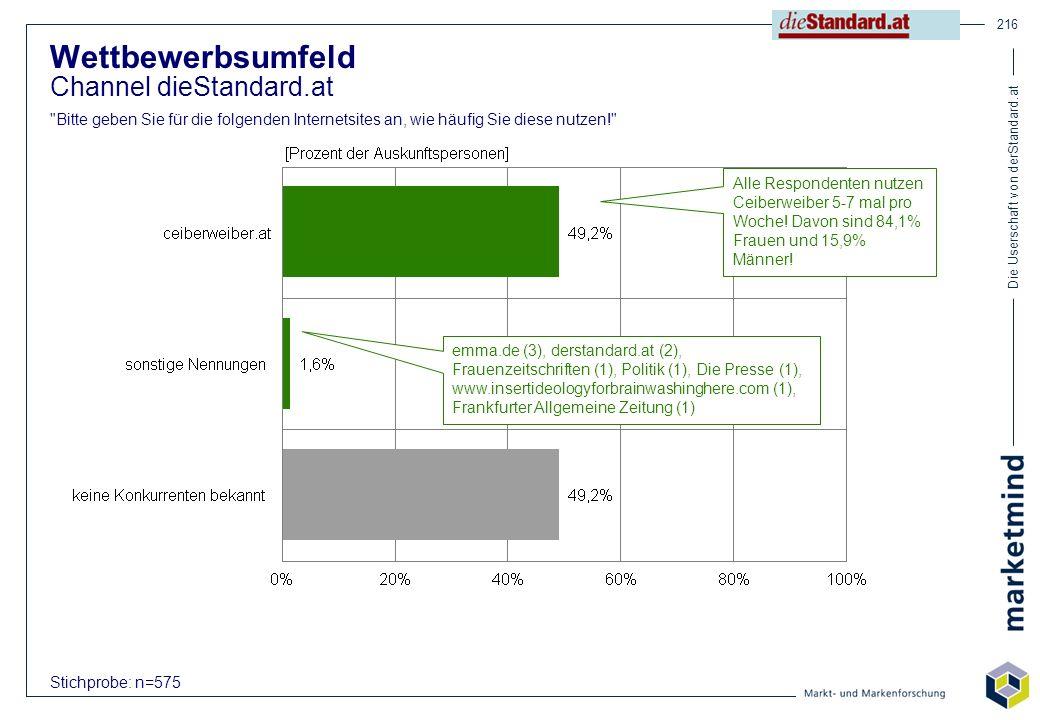 Die Userschaft von derStandard.at 216 Stichprobe: n=575 Wettbewerbsumfeld Channel dieStandard.at