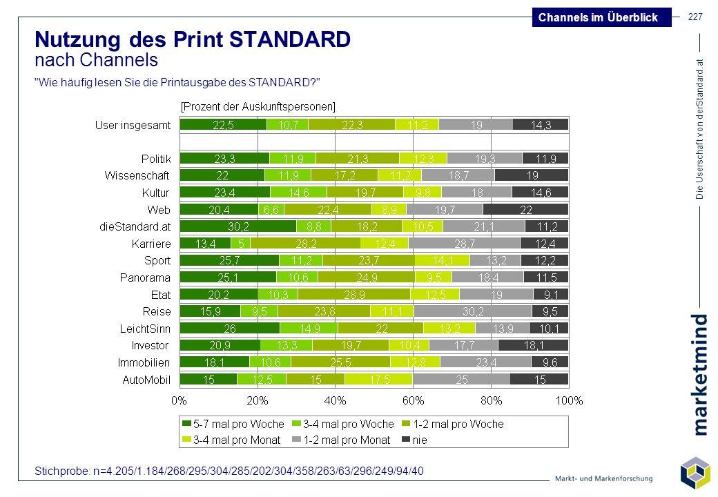 Die Userschaft von derStandard.at 227 Nutzung des Print STANDARD nach Channels