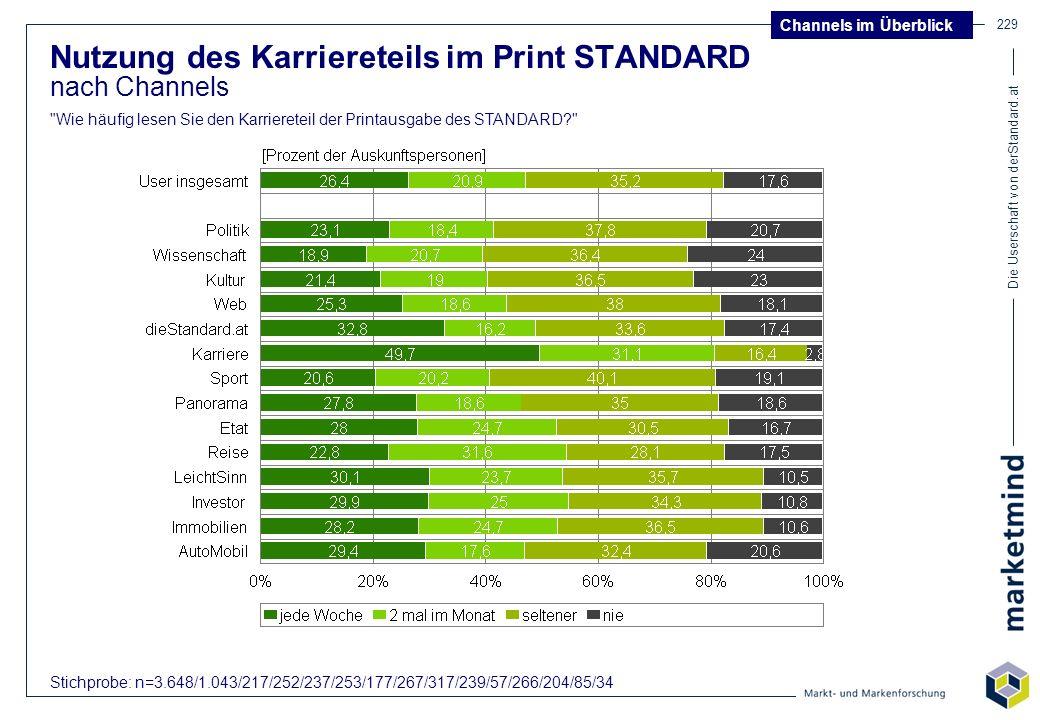 Die Userschaft von derStandard.at 229 Nutzung des Karriereteils im Print STANDARD nach Channels