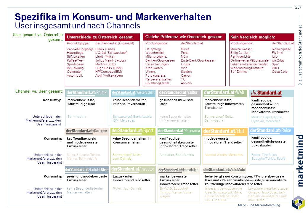 Die Userschaft von derStandard.at 237 Spezifika im Konsum- und Markenverhalten User insgesamt und nach Channels Konsumtyp Unterschiede in der Markenpr
