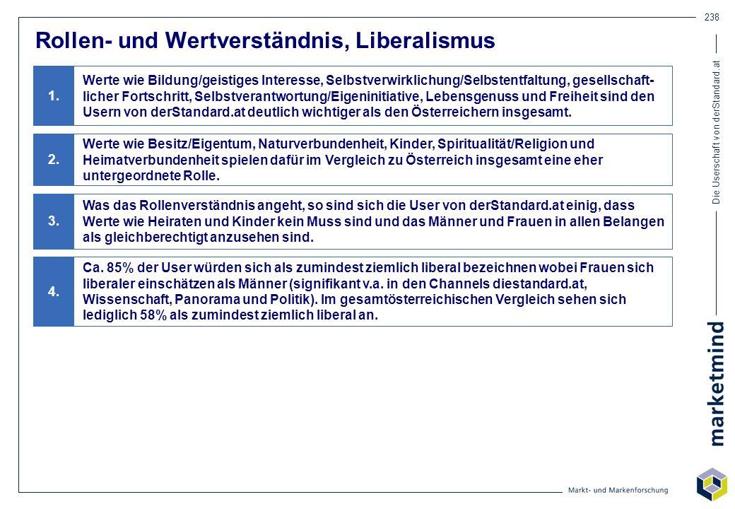Die Userschaft von derStandard.at 238 Rollen- und Wertverständnis, Liberalismus Werte wie Bildung/geistiges Interesse, Selbstverwirklichung/Selbstentf