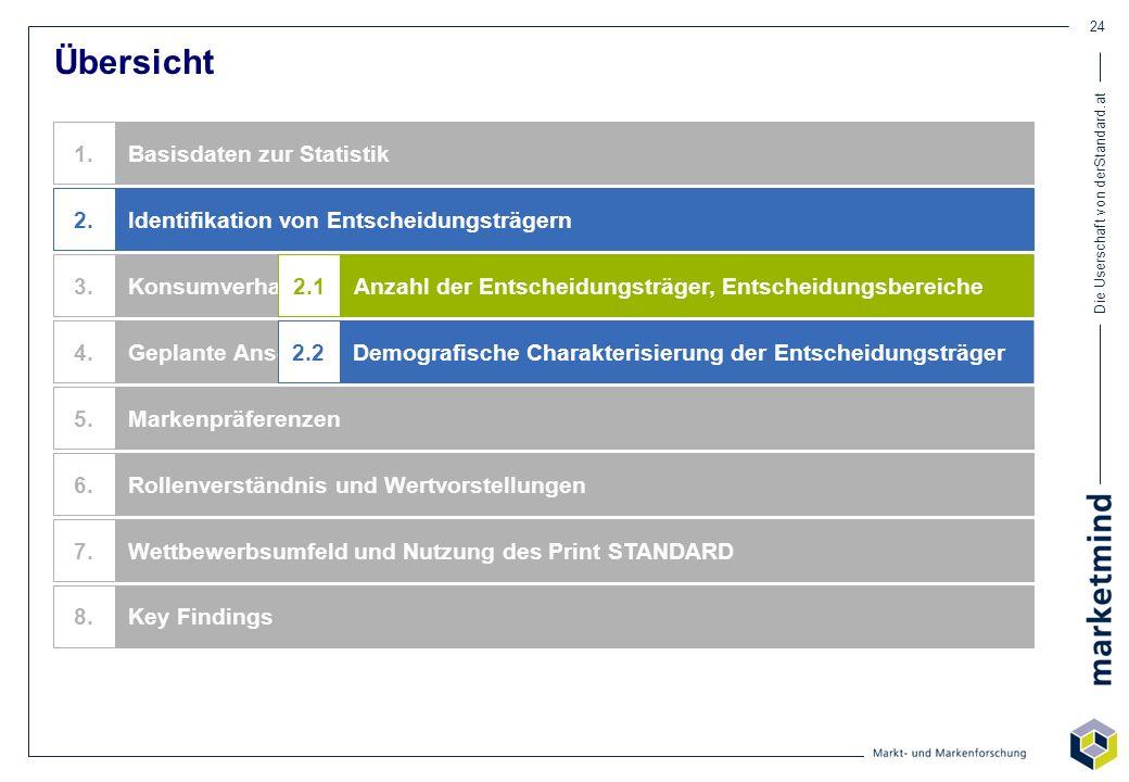 Die Userschaft von derStandard.at 24 Übersicht Identifikation von Entscheidungsträgern Basisdaten zur Statistik Konsumverhalten Geplante Anschaffungen