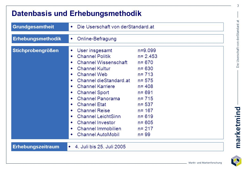 Die Userschaft von derStandard.at 164 Markenpräferenzen im Überblick Channel dieStandard.at Bitte bringen Sie die 5 Marken in der jeweiligen Produktgruppe in eine Rangreihenfolge, wobei an erster Stelle jene Marke kommt, der Sie persönlich das meiste Vertrauen entgegenbringen! Gesamtösterreich: Schwarzkopf 15% Gesamtösterreich: Milka 38% Gesamtösterreich: Eduscho/Tchibo 33% Gesamtösterreich: Spitz 13% User gesamt: Hugo Boss 36,1% Gesamtösterreich: H&M 15% User gesamt: HP/Compaq 29,1% Gesamtösterreich: IBM 27% User insgesamt: Fly Niki 36,3% User gesamt: Audi 30,1% Gesamtösterreich: Volkswagen 22% User insgesamt: Spar 37,3% Vergleichsdaten zu Gesamtusern beziehen sich auf das Antwortverhalten der User von derStandard.at insgesamt Vergleichsdaten zu Gesamtösterreich stammen aus der Most Trusted Brands Umfrage von Reader s Digest 2004 Gesamtösterreich: Odol 17%