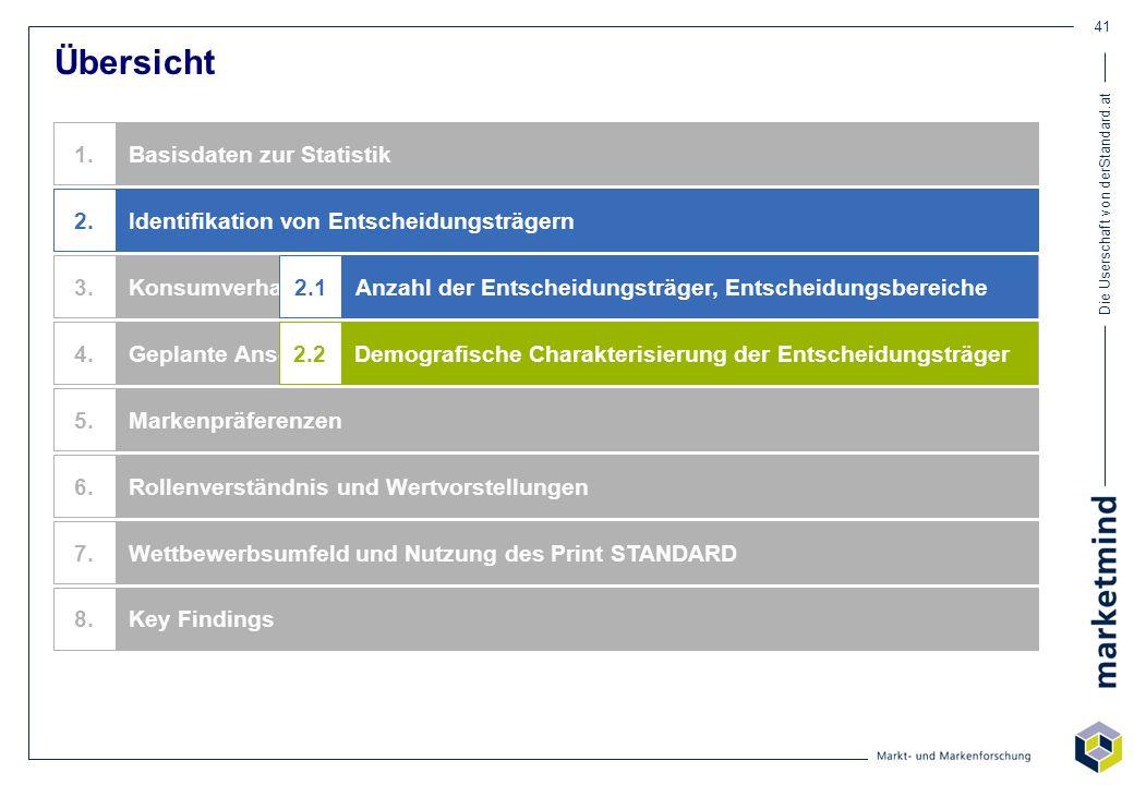 Die Userschaft von derStandard.at 41 Übersicht Identifikation von Entscheidungsträgern Basisdaten zur Statistik Konsumverhalten Geplante Anschaffungen