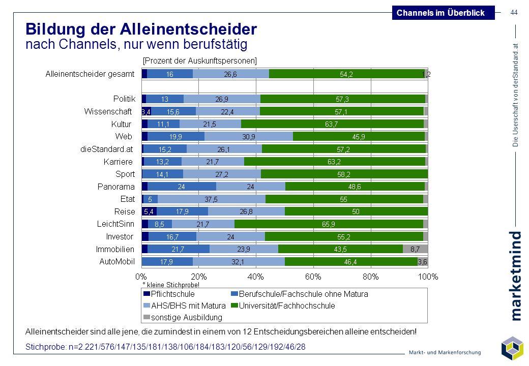 Die Userschaft von derStandard.at 44 Bildung der Alleinentscheider Stichprobe: n=2.221/576/147/135/181/138/106/184/183/120/56/129/192/46/28 Channels i