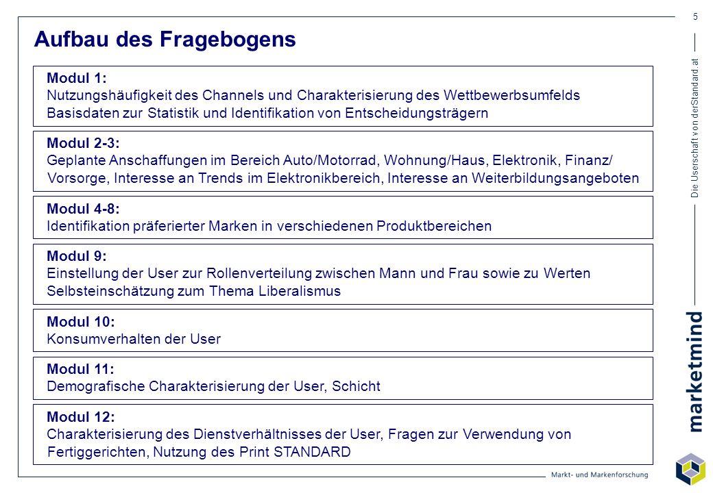 Die Userschaft von derStandard.at 5 Aufbau des Fragebogens Modul 1: Nutzungshäufigkeit des Channels und Charakterisierung des Wettbewerbsumfelds Basis