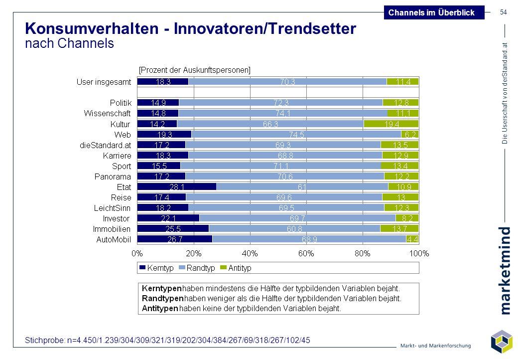 Die Userschaft von derStandard.at 54 Konsumverhalten - Innovatoren/Trendsetter nach Channels Channels im Überblick Stichprobe: n=4.450/1.239/304/309/3