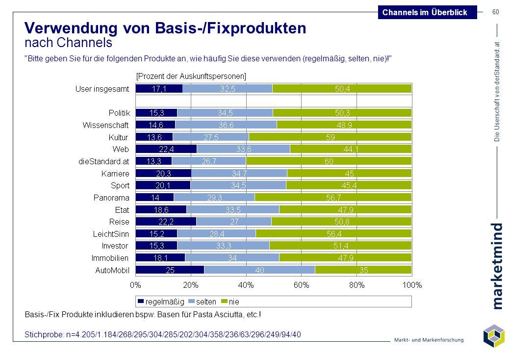Die Userschaft von derStandard.at 60 Verwendung von Basis-/Fixprodukten nach Channels