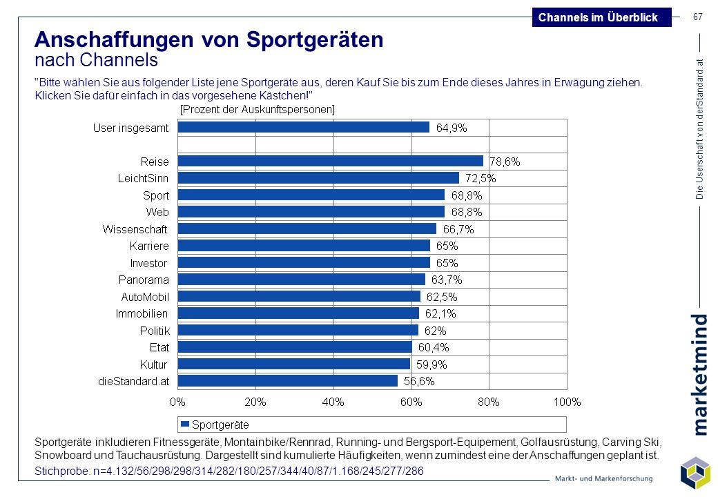 Die Userschaft von derStandard.at 67 Anschaffungen von Sportgeräten nach Channels