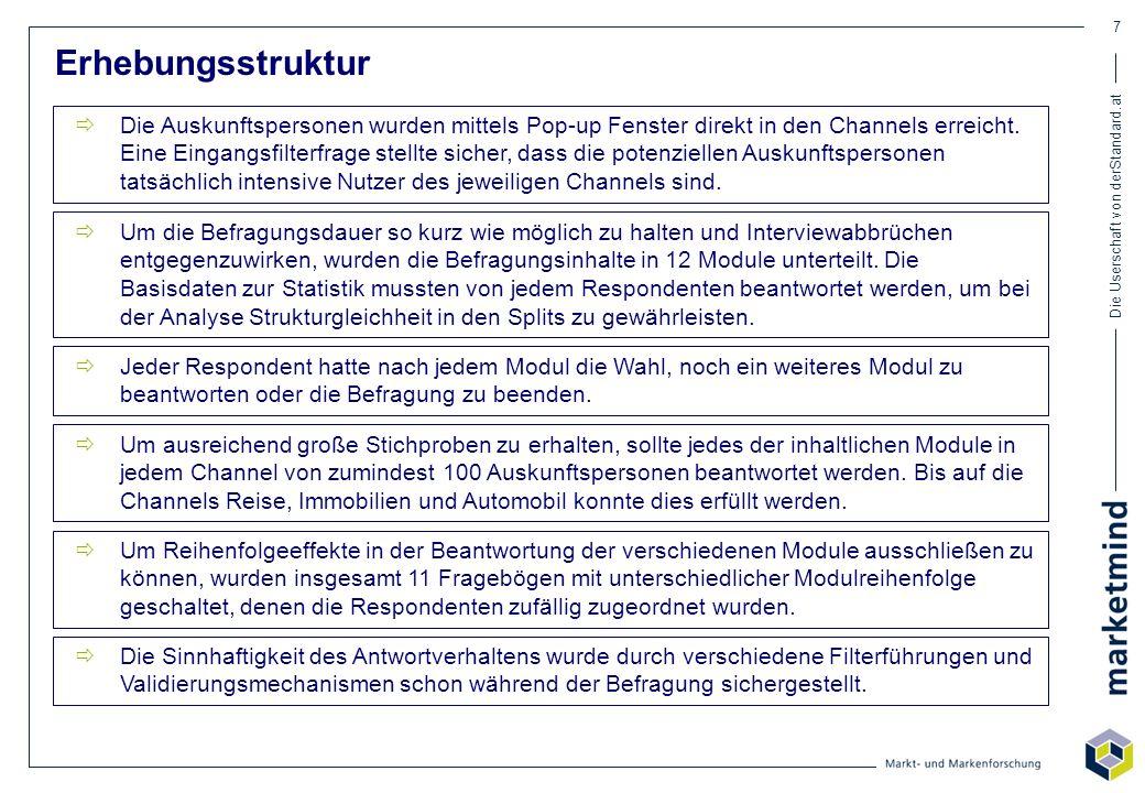 Die Userschaft von derStandard.at 118 Anschaffung im Bereich Finanz/Vorsorge bis Jahresende 2005 Channel Panorama im Vergleich Und welche Finanz- bzw.