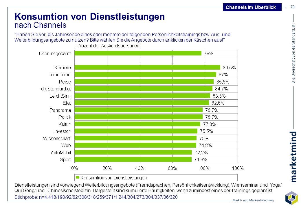 Die Userschaft von derStandard.at 70 Konsumtion von Dienstleistungen nach Channels