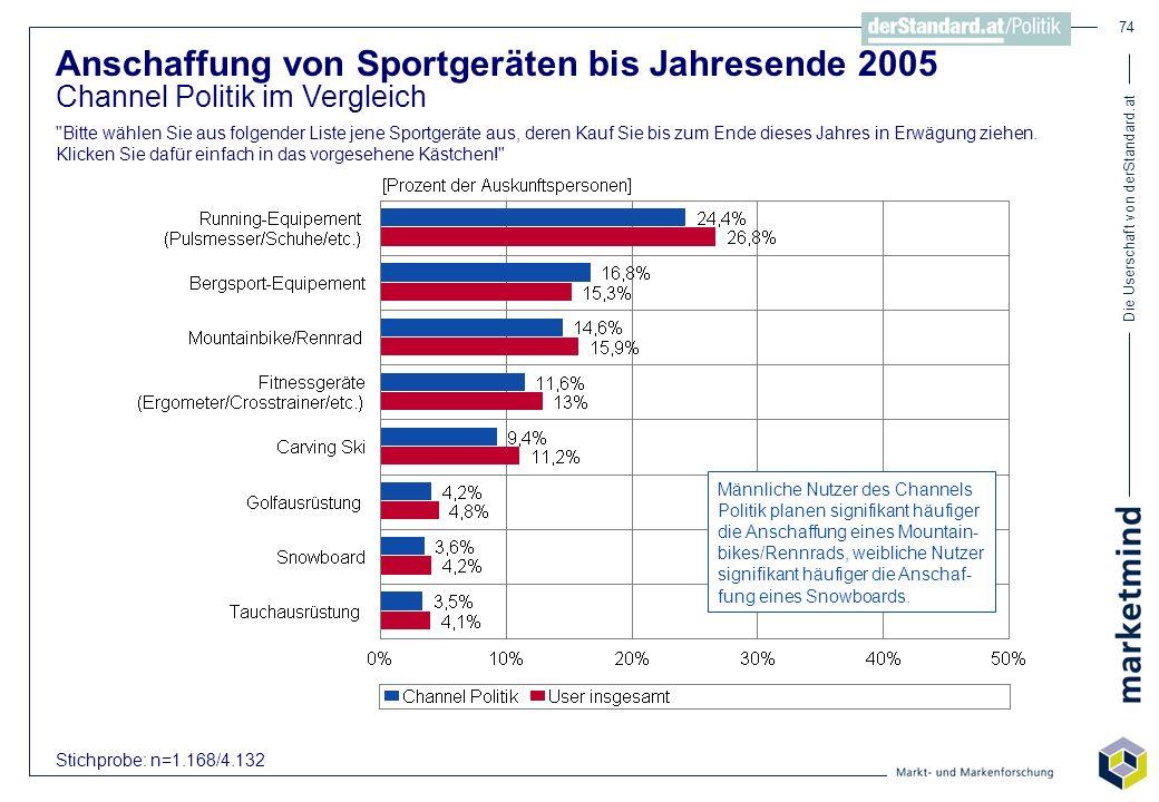 Die Userschaft von derStandard.at 74 Anschaffung von Sportgeräten bis Jahresende 2005 Channel Politik im Vergleich