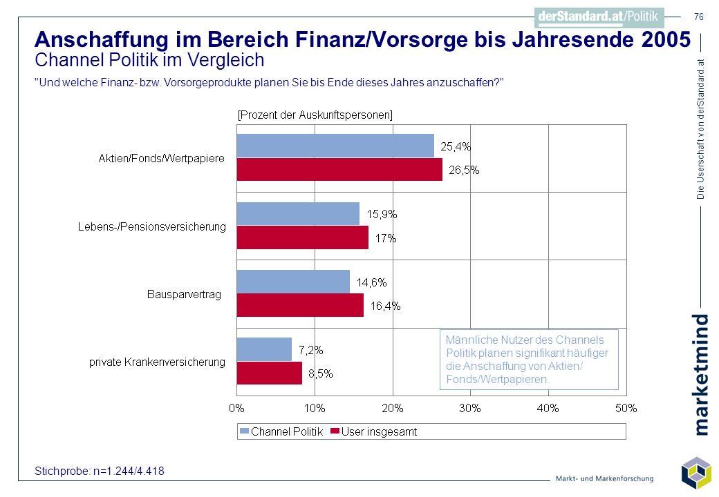 Die Userschaft von derStandard.at 76 Anschaffung im Bereich Finanz/Vorsorge bis Jahresende 2005 Channel Politik im Vergleich