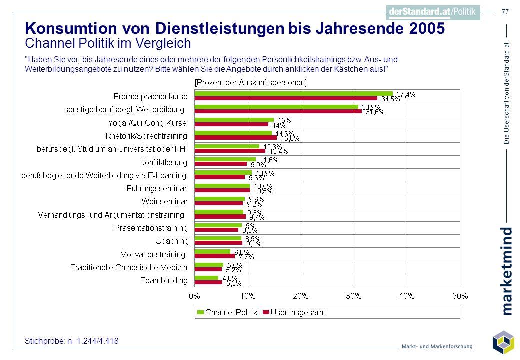 Die Userschaft von derStandard.at 77 Konsumtion von Dienstleistungen bis Jahresende 2005 Channel Politik im Vergleich