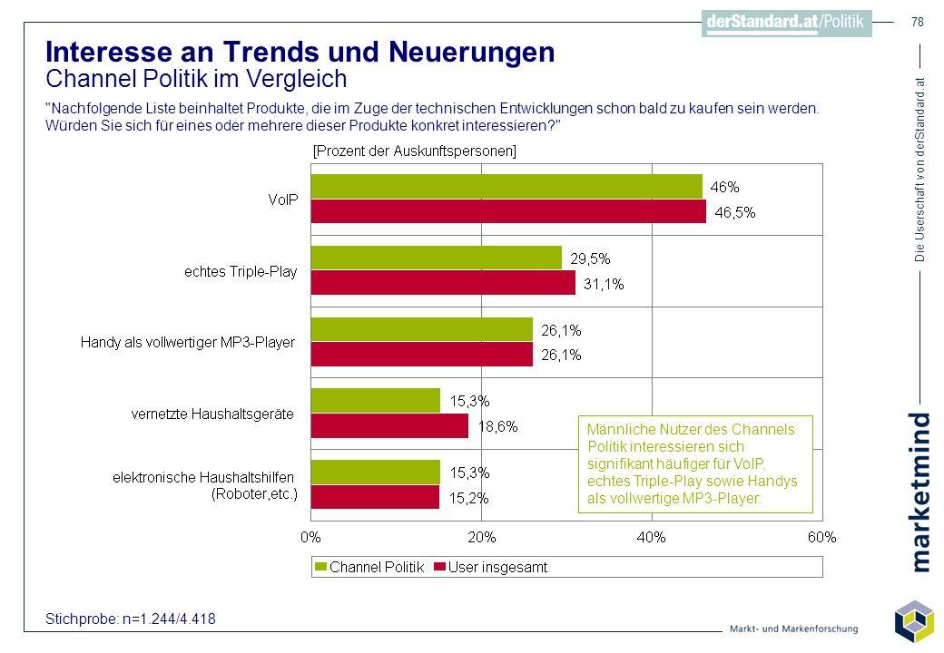 Die Userschaft von derStandard.at 78 Interesse an Trends und Neuerungen Channel Politik im Vergleich