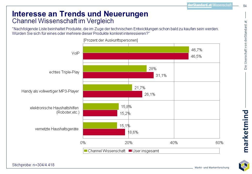 Die Userschaft von derStandard.at 84 Interesse an Trends und Neuerungen Channel Wissenschaft im Vergleich
