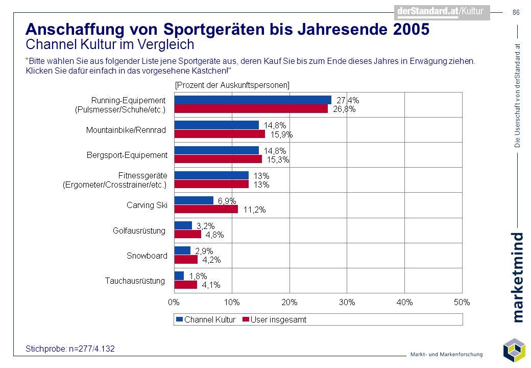 Die Userschaft von derStandard.at 86 Anschaffung von Sportgeräten bis Jahresende 2005 Channel Kultur im Vergleich