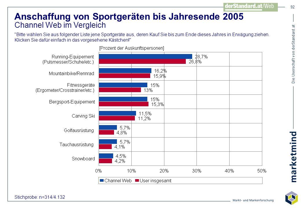 Die Userschaft von derStandard.at 92 Anschaffung von Sportgeräten bis Jahresende 2005 Channel Web im Vergleich