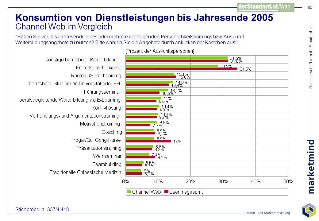 Die Userschaft von derStandard.at 95 Konsumtion von Dienstleistungen bis Jahresende 2005 Channel Web im Vergleich