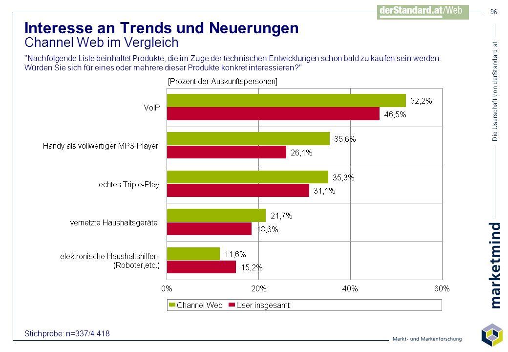 Die Userschaft von derStandard.at 96 Interesse an Trends und Neuerungen Channel Web im Vergleich