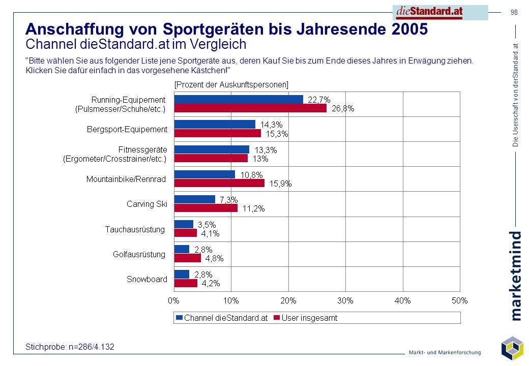 Die Userschaft von derStandard.at 98 Anschaffung von Sportgeräten bis Jahresende 2005 Channel dieStandard.at im Vergleich