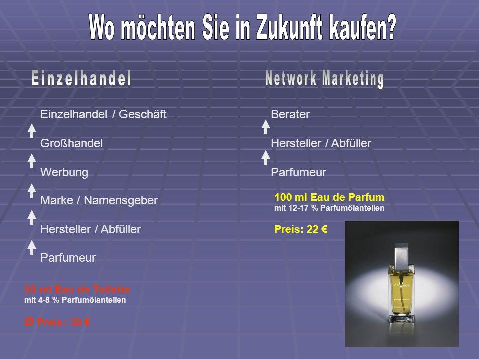 Einzelhandel / Geschäft Großhandel Werbung Marke / Namensgeber Hersteller / Abfüller Parfumeur Berater Hersteller / Abfüller Parfumeur 50 ml Eau de To