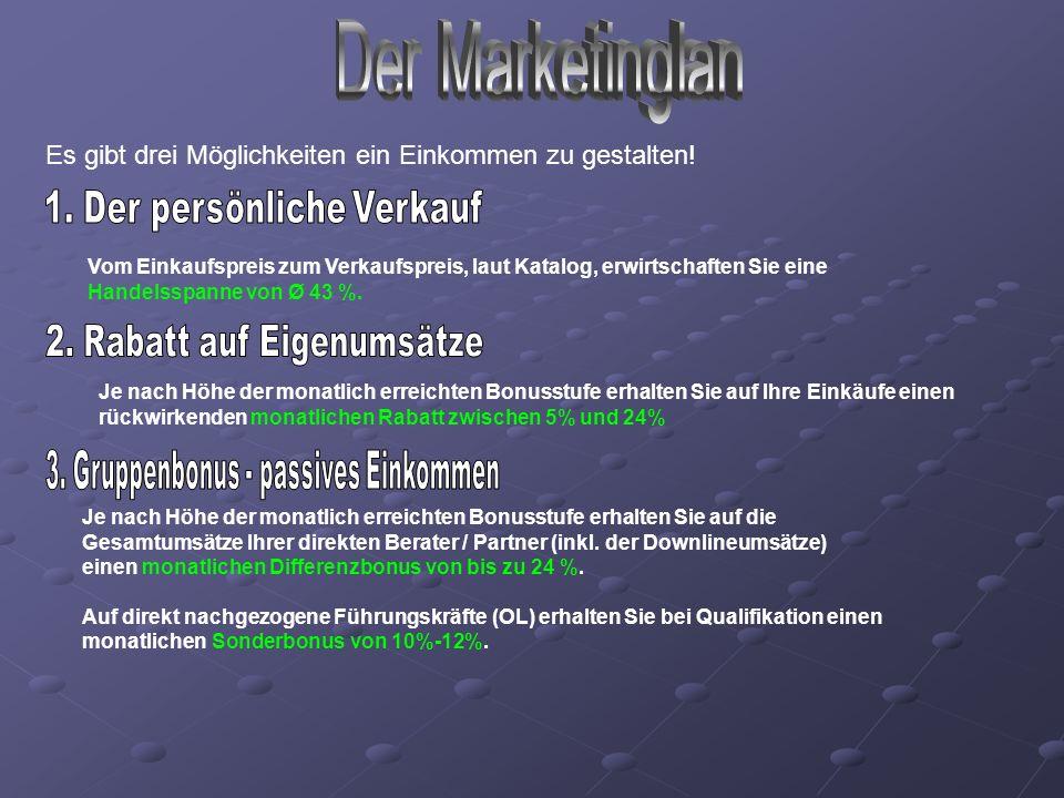 Bonusstaffel 250 = 5 % 500 = 8 % 750 = 10 % 1.000 = 13 % 2.000 = 16 % 4.000 = 18 % (+ Autobonus von 250 mgl.) 6.000 = 20 % 8.000 = 22 % 10.000 = 24 % (+ Autobonus von 500 mgl.) Sonderbonus Ab 1 direkten Orgaleiter 10 % Sonderbonus Ab 3 direkten Orgaleiter 11 % Sonderbonus Ab 5 direkten Orgaleiter 12 % Sonderbonus Ab einem Jahresumsatz von: 500.000 = 1.0 % 1.000.000 = 1.5 % 2.000.000 = 2.0 % 3.000.000 = 2.5 % Ab einem monatlichen Gruppenumsatz von 4.000 Einkauf sind Sie Teamleiter.