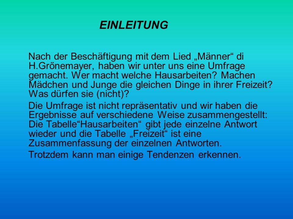 Nach der Beschäftigung mit dem Lied Männer di H.Grőnemayer, haben wir unter uns eine Umfrage gemacht. Wer macht welche Hausarbeiten? Machen Mädchen un