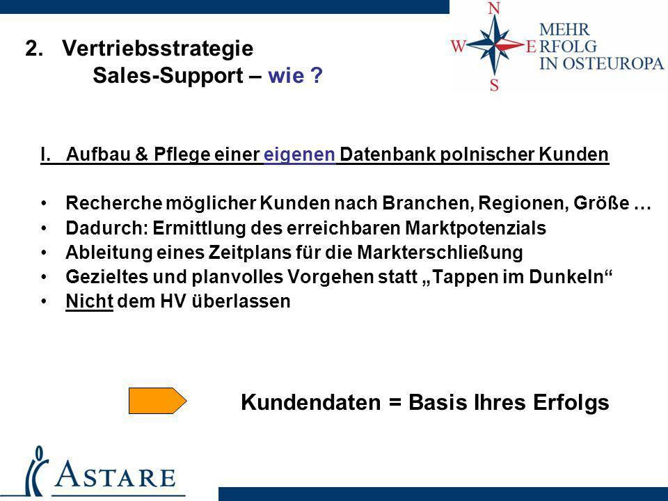 2. Vertriebsstrategie Sales-Support – wie ? I. Aufbau & Pflege einer eigenen Datenbank polnischer Kunden Recherche möglicher Kunden nach Branchen, Reg