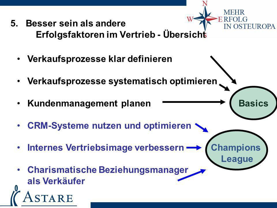 5. Besser sein als andere Erfolgsfaktoren im Vertrieb - Übersicht Verkaufsprozesse klar definieren Verkaufsprozesse systematisch optimieren Kundenmana