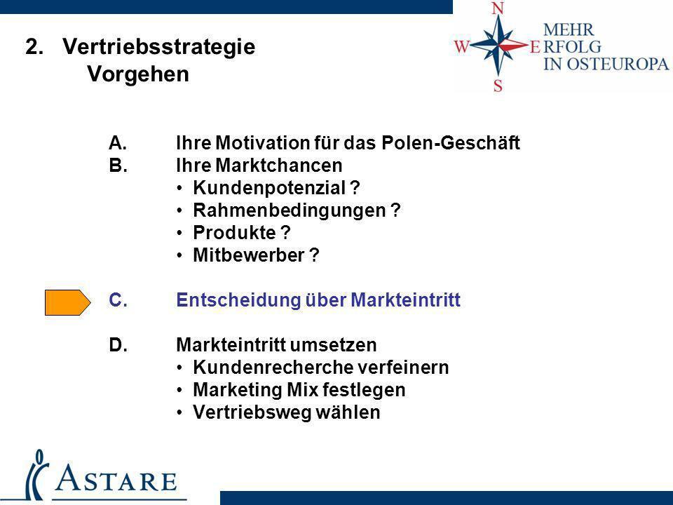 2. Vertriebsstrategie Vorgehen A.Ihre Motivation für das Polen-Geschäft B.Ihre Marktchancen Kundenpotenzial ? Rahmenbedingungen ? Produkte ? Mitbewerb