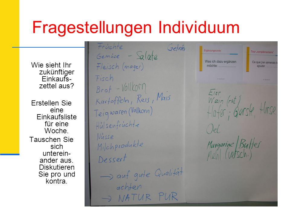 b-fit Barbara Bechter, Biel Fragestellungen Individuum Wie sieht Ihr zukünftiger Einkaufs- zettel aus.