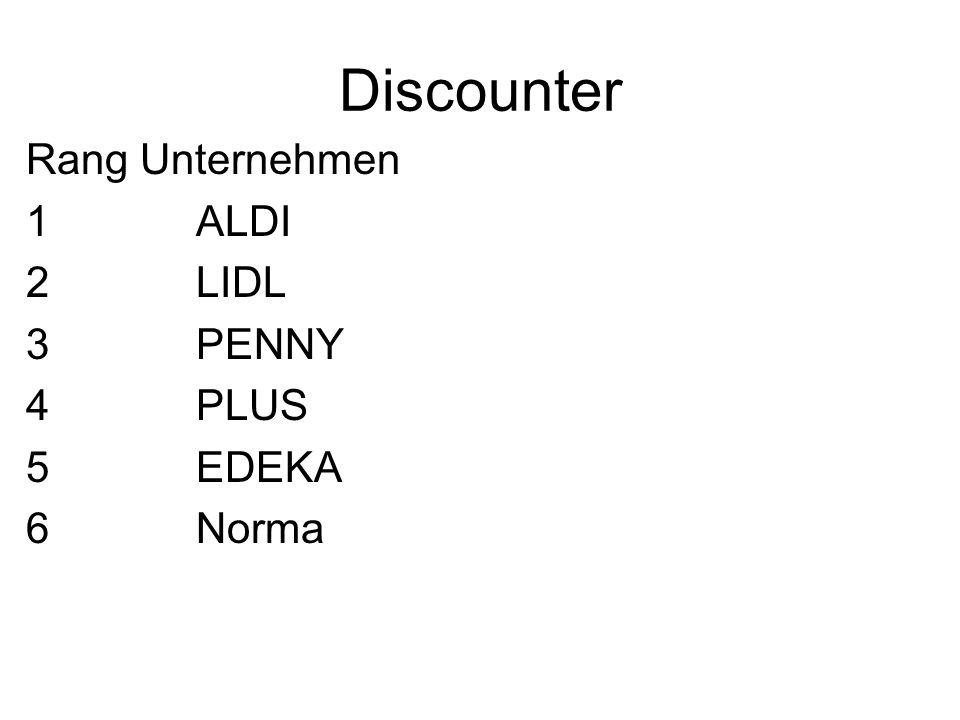 Discounter Rang Unternehmen 1 ALDI 2 LIDL 3 PENNY 4 PLUS 5 EDEKA 6 Norma