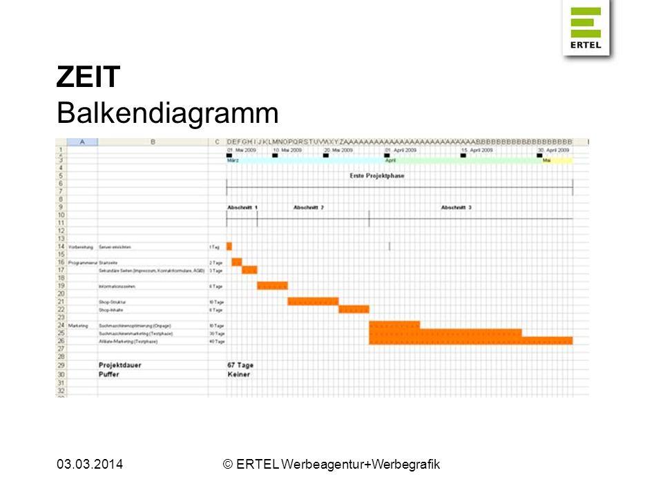 ZEIT Balkendiagramm 03.03.2014© ERTEL Werbeagentur+Werbegrafik