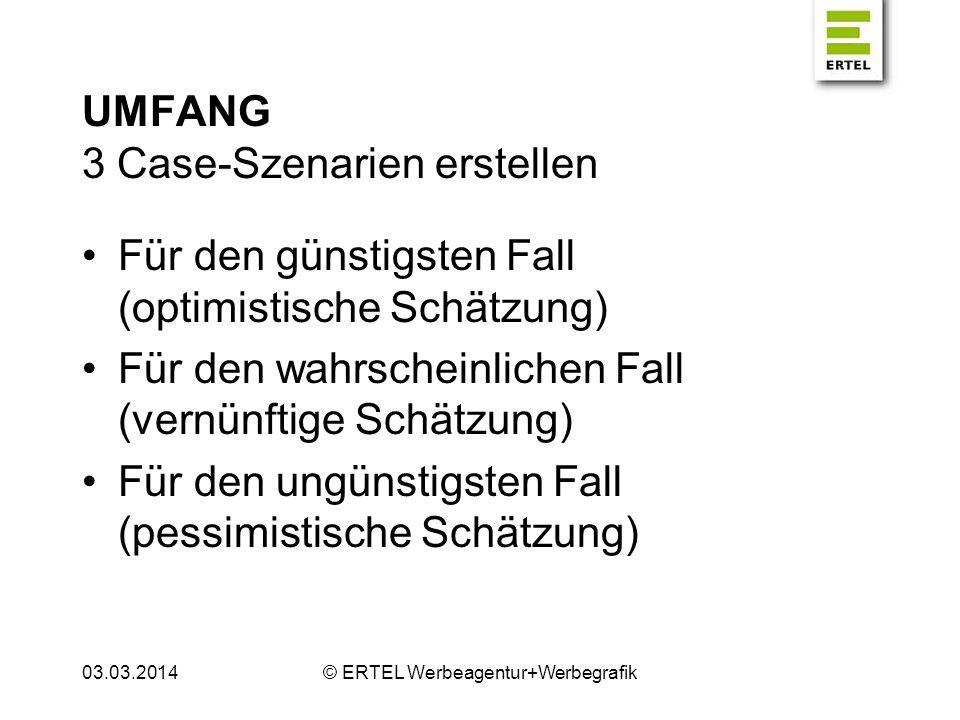 UMFANG 3 Case-Szenarien erstellen Für den günstigsten Fall (optimistische Schätzung) Für den wahrscheinlichen Fall (vernünftige Schätzung) Für den ung