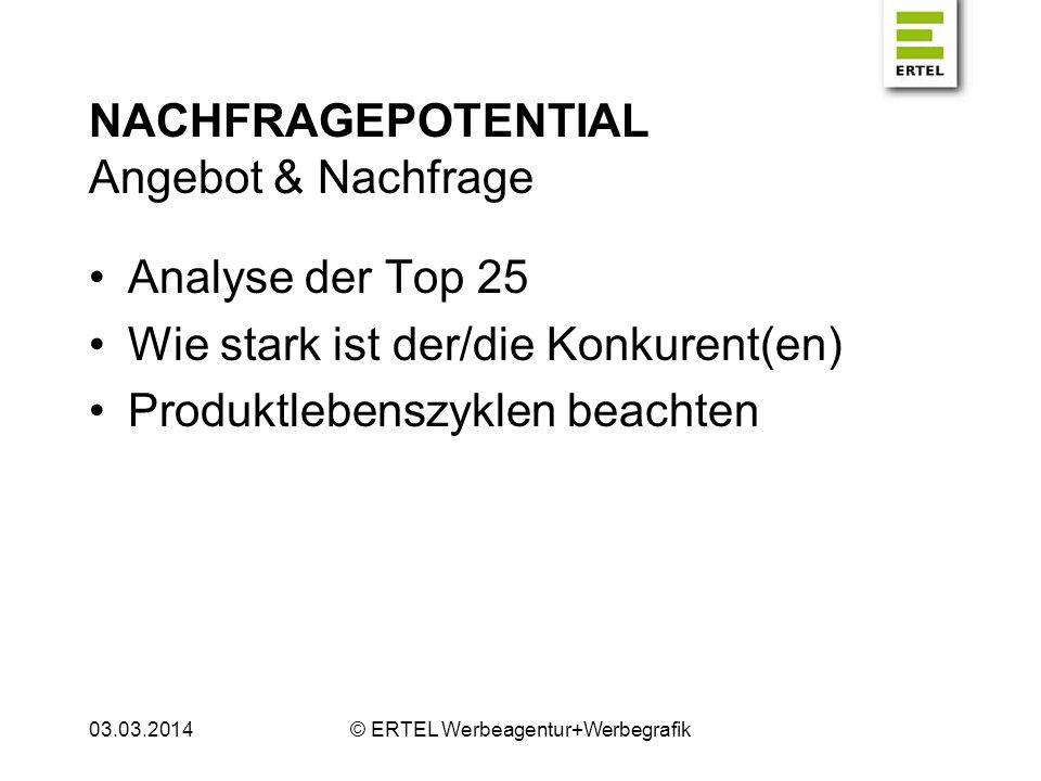 NACHFRAGEPOTENTIAL Angebot & Nachfrage Analyse der Top 25 Wie stark ist der/die Konkurent(en) Produktlebenszyklen beachten 03.03.2014© ERTEL Werbeagen