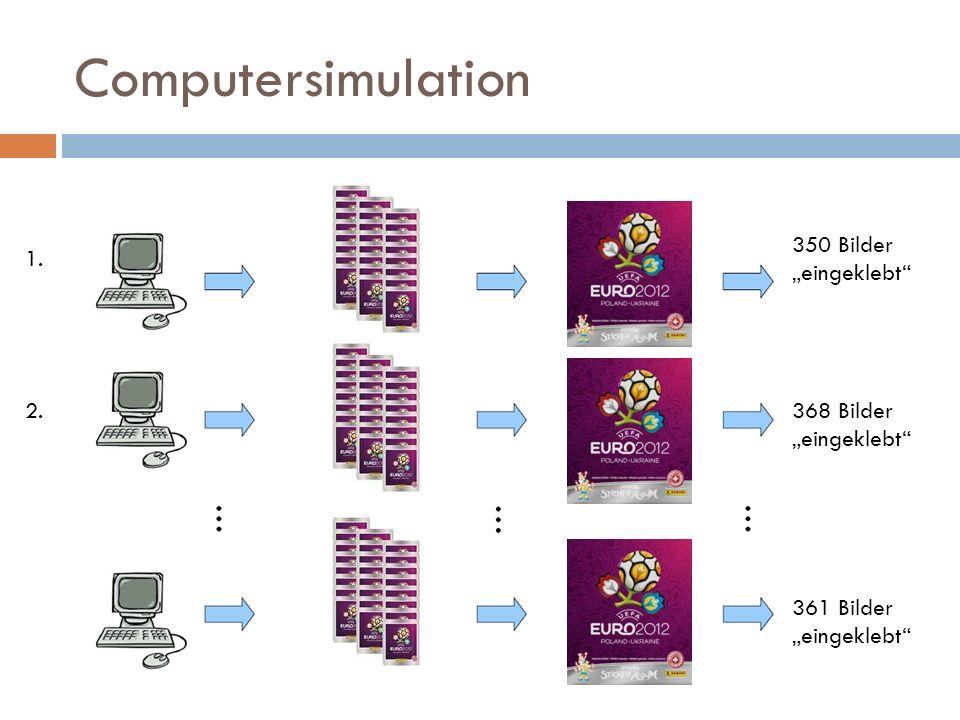 Computersimulation 350 Bilder eingeklebt 368 Bilder eingeklebt 361 Bilder eingeklebt 1. 2.