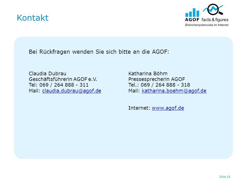 Kontakt Slide 15 Bei Rückfragen wenden Sie sich bitte an die AGOF: Claudia Dubrau Geschäftsführerin AGOF e.V. Tel: 069 / 264 888 - 311 Mail: claudia.d