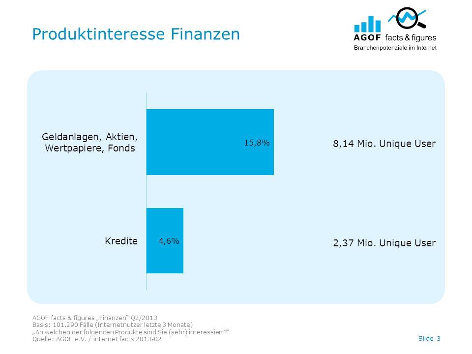 Produktinteresse Finanzen AGOF facts & figures Finanzen Q2/2013 Basis: 101.290 Fälle (Internetnutzer letzte 3 Monate) An welchen der folgenden Produkt