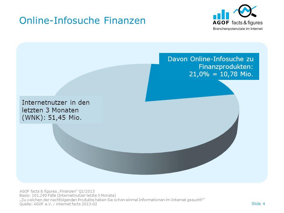 Online-Infosuche Finanzen AGOF facts & figures Finanzen Q2/2013 Basis: 101.290 Fälle (Internetnutzer letzte 3 Monate) Zu welchen der nachfolgenden Produkte haben Sie schon einmal Informationen im Internet gesucht.