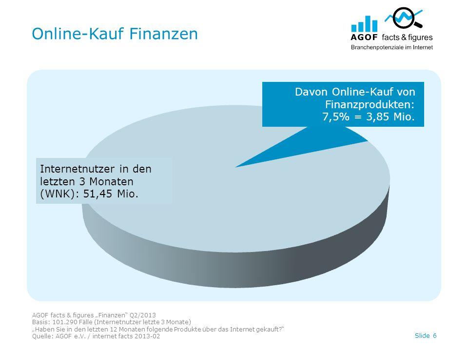 Online-Kauf Finanzen AGOF facts & figures Finanzen Q2/2013 Basis: 101.290 Fälle (Internetnutzer letzte 3 Monate) Haben Sie in den letzten 12 Monaten folgende Produkte über das Internet gekauft.