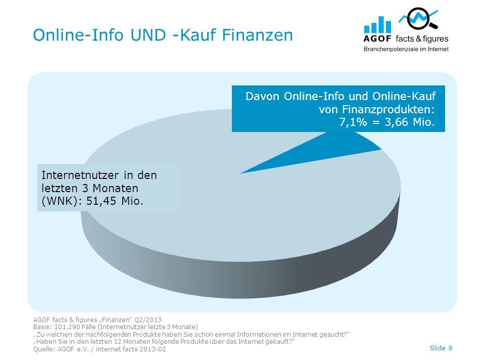 Online-Info UND -Kauf Finanzen AGOF facts & figures Finanzen Q2/2013 Basis: 101.290 Fälle (Internetnutzer letzte 3 Monate) Zu welchen der nachfolgenden Produkte haben Sie schon einmal Informationen im Internet gesucht.