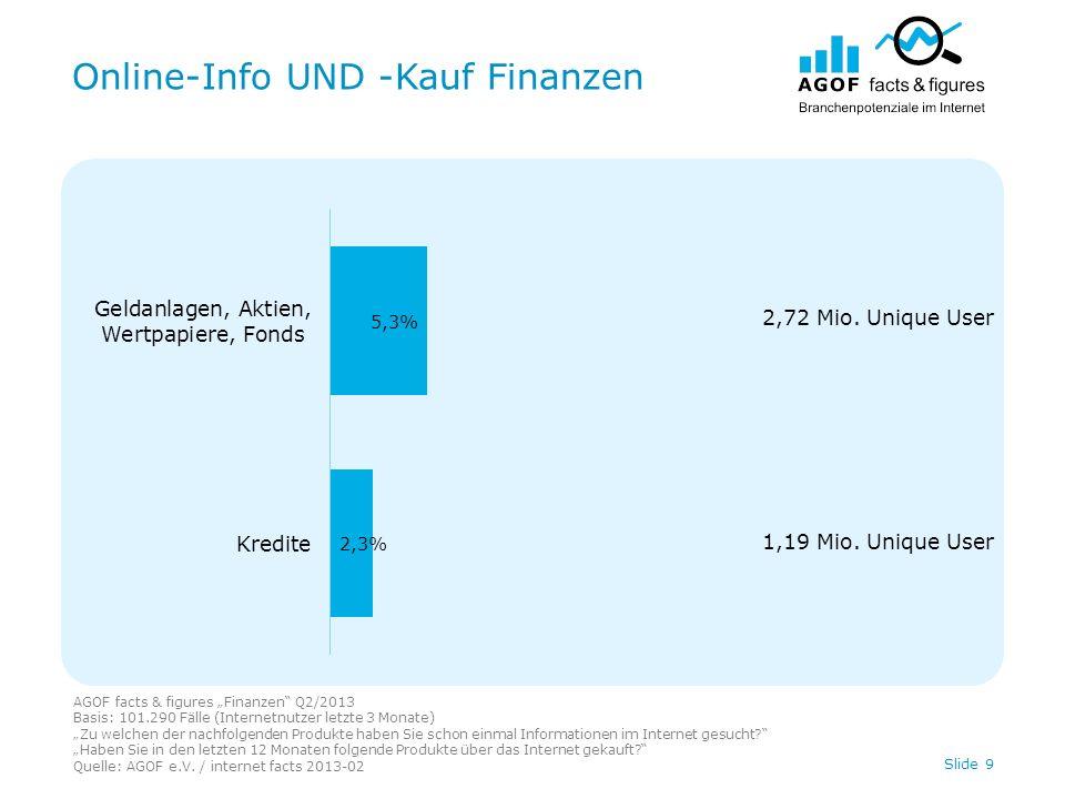 Kaufplanung Finanzen AGOF facts & figures Finanzen Q2/2013 Basis: 101.290 Fälle (Internetnutzer letzte 3 Monate) Welchen der nachfolgenden Produkte planen Sie bestimmt/vielleicht in den nächsten 12 Monaten zu kaufen.
