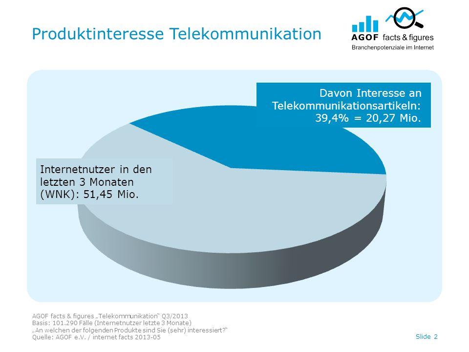 Produktinteresse Telekommunikation AGOF facts & figures Telekommunikation Q3/2013 Basis: 101.290 Fälle (Internetnutzer letzte 3 Monate) An welchen der folgenden Produkte sind Sie (sehr) interessiert.